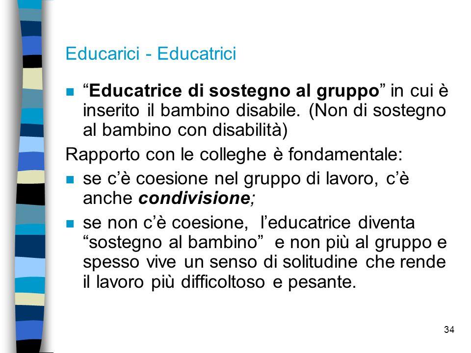 Educarici - Educatrici