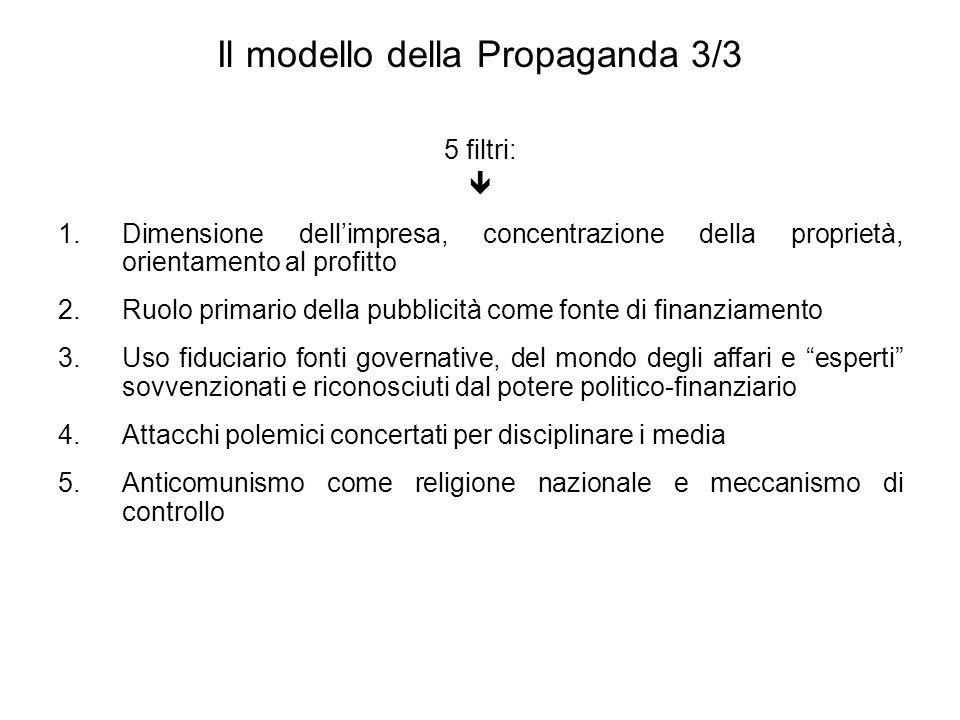 Il modello della Propaganda 3/3