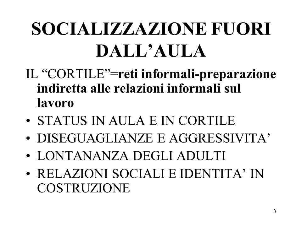 SOCIALIZZAZIONE FUORI DALL'AULA