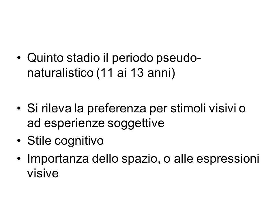 Quinto stadio il periodo pseudo-naturalistico (11 ai 13 anni)