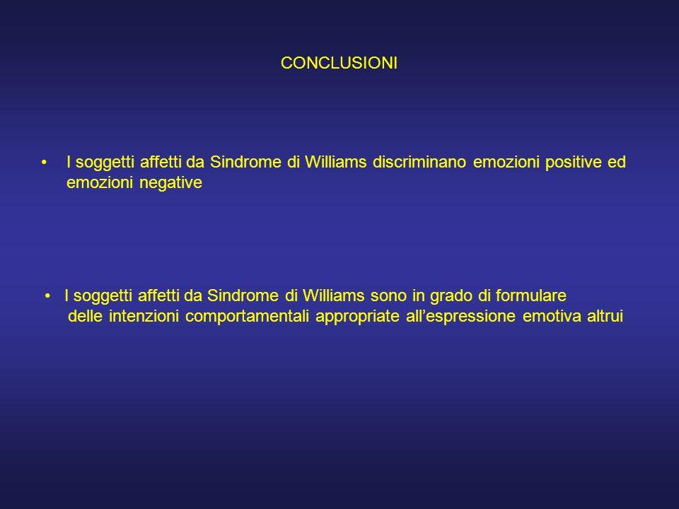 CONCLUSIONI I soggetti affetti da Sindrome di Williams discriminano emozioni positive ed emozioni negative.