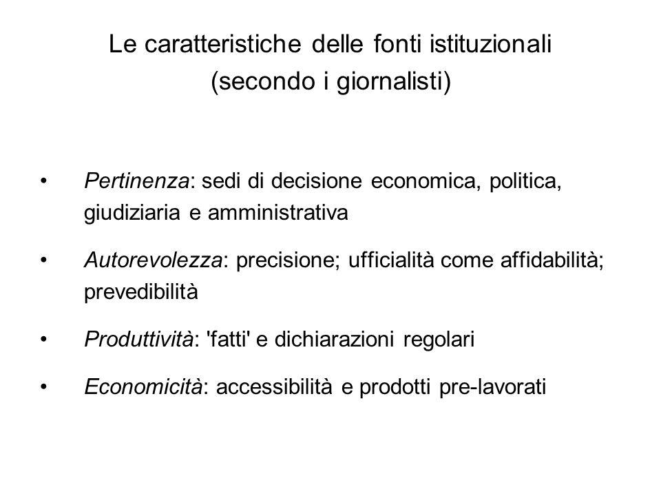 Le caratteristiche delle fonti istituzionali (secondo i giornalisti)