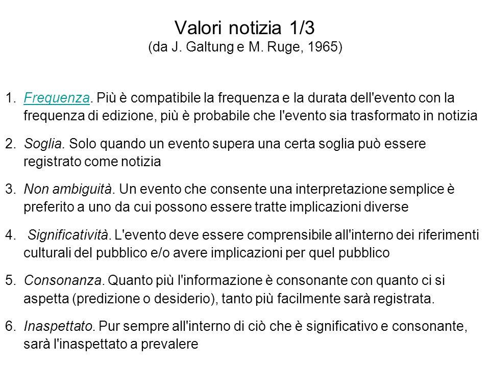 Valori notizia 1/3 (da J. Galtung e M. Ruge, 1965)
