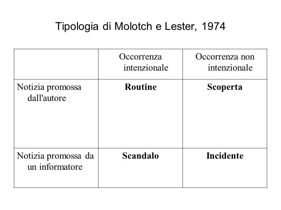 Tipologia di Molotch e Lester, 1974