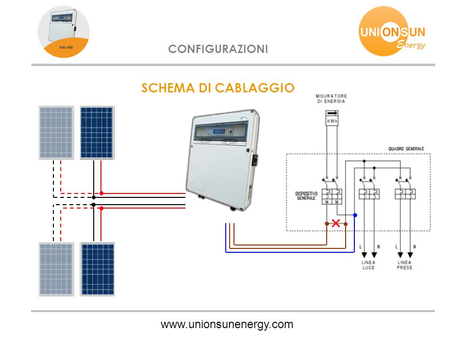 CONFIGURAZIONI SCHEMA DI CABLAGGIO www.unionsunenergy.com