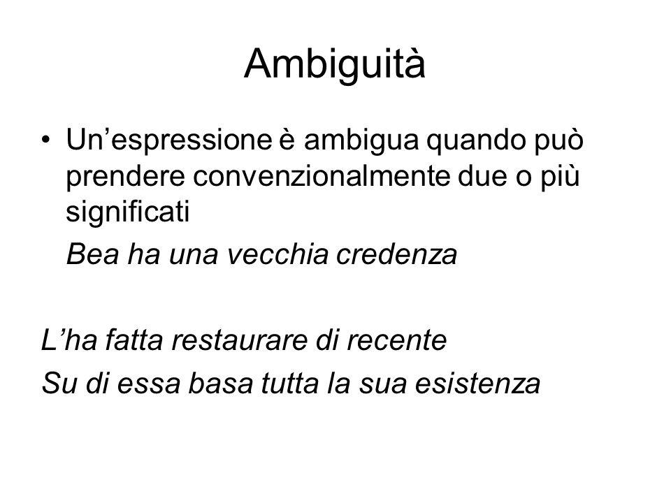 Ambiguità Un'espressione è ambigua quando può prendere convenzionalmente due o più significati. Bea ha una vecchia credenza.