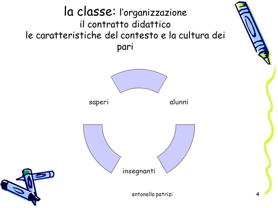 la classe: l'organizzazione il contratto didattico le caratteristiche del contesto e la cultura dei pari