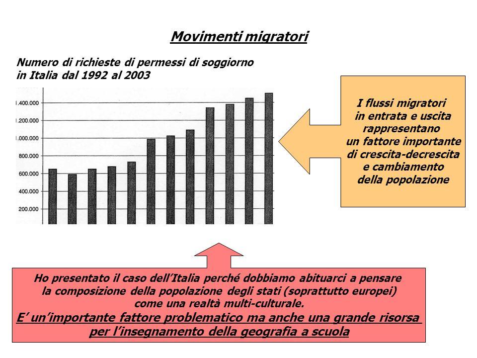 Movimenti migratori Numero di richieste di permessi di soggiorno. in Italia dal 1992 al 2003. I flussi migratori.