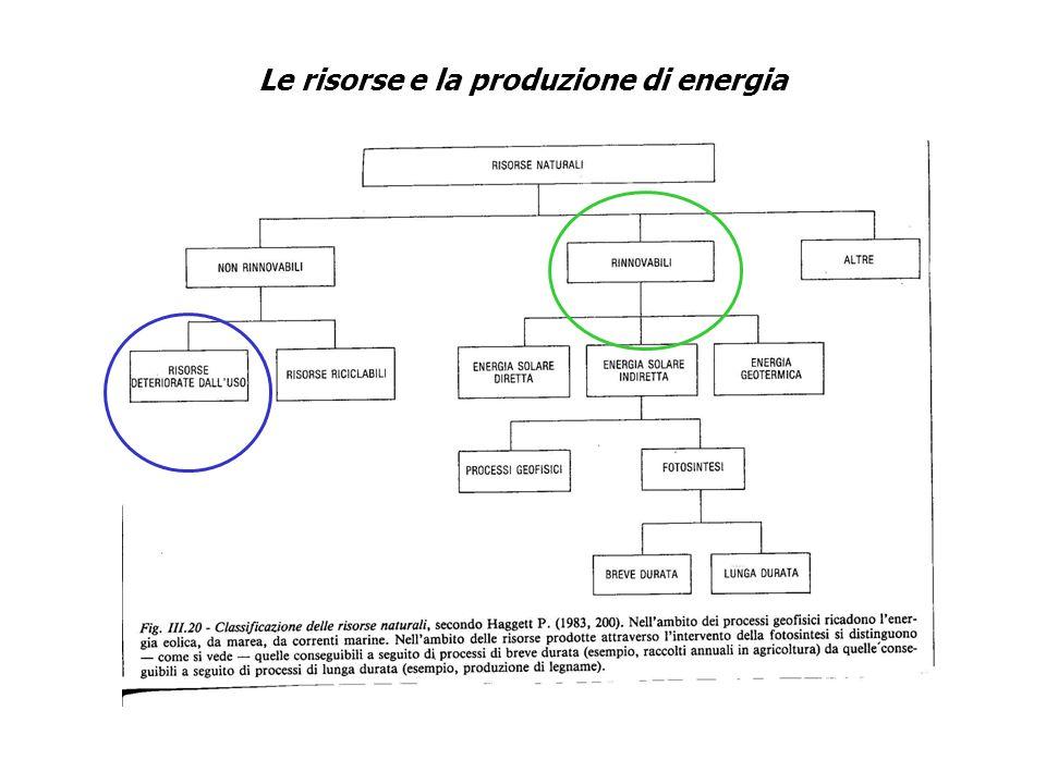 Le risorse e la produzione di energia