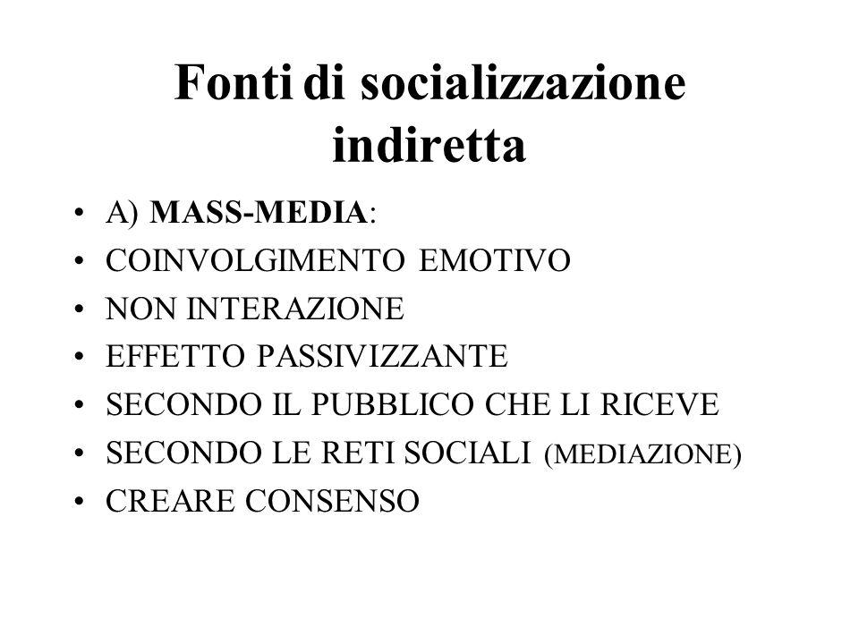 Fonti di socializzazione indiretta