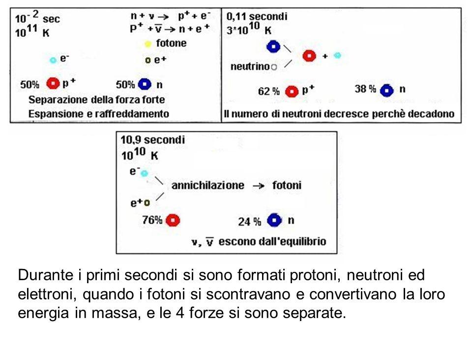 Durante i primi secondi si sono formati protoni, neutroni ed elettroni, quando i fotoni si scontravano e convertivano la loro energia in massa, e le 4 forze si sono separate.