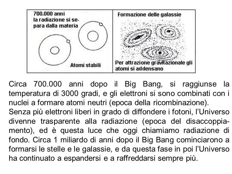 Circa 700.000 anni dopo il Big Bang, si raggiunse la temperatura di 3000 gradi, e gli elettroni si sono combinati con i nuclei a formare atomi neutri (epoca della ricombinazione).