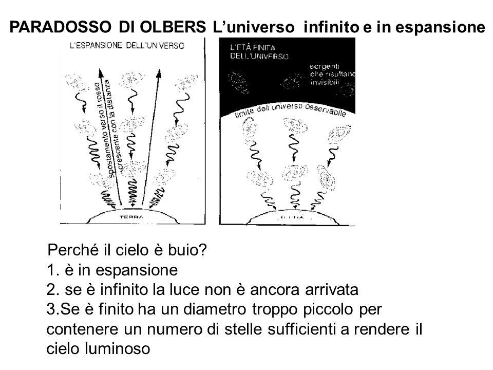 PARADOSSO DI OLBERS L'universo infinito e in espansione