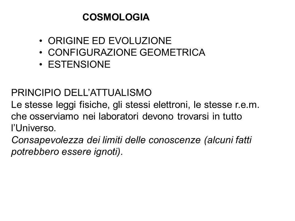 COSMOLOGIA ORIGINE ED EVOLUZIONE. CONFIGURAZIONE GEOMETRICA. ESTENSIONE. PRINCIPIO DELL'ATTUALISMO.
