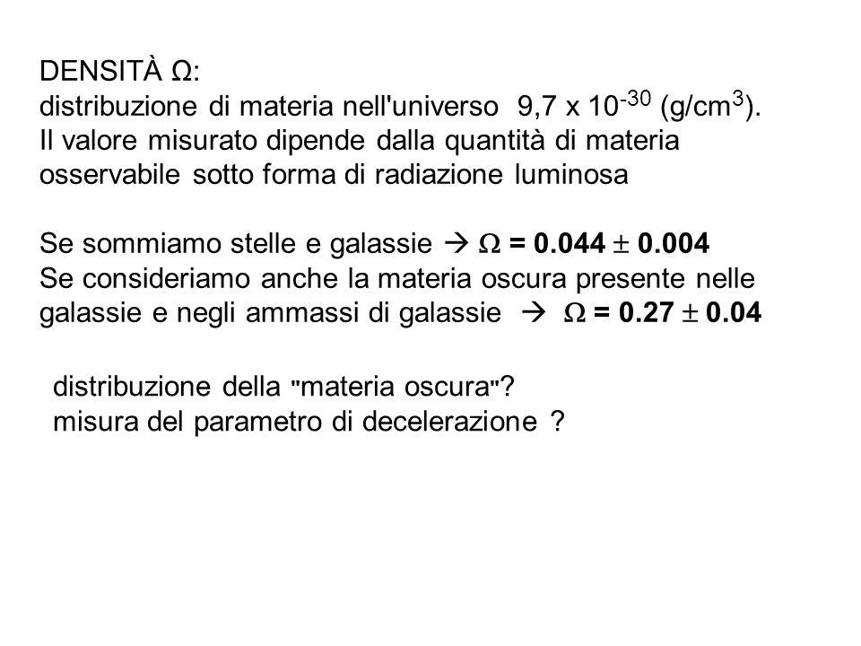 DENSITÀ Ω: distribuzione di materia nell universo 9,7 x 10-30 (g/cm3).