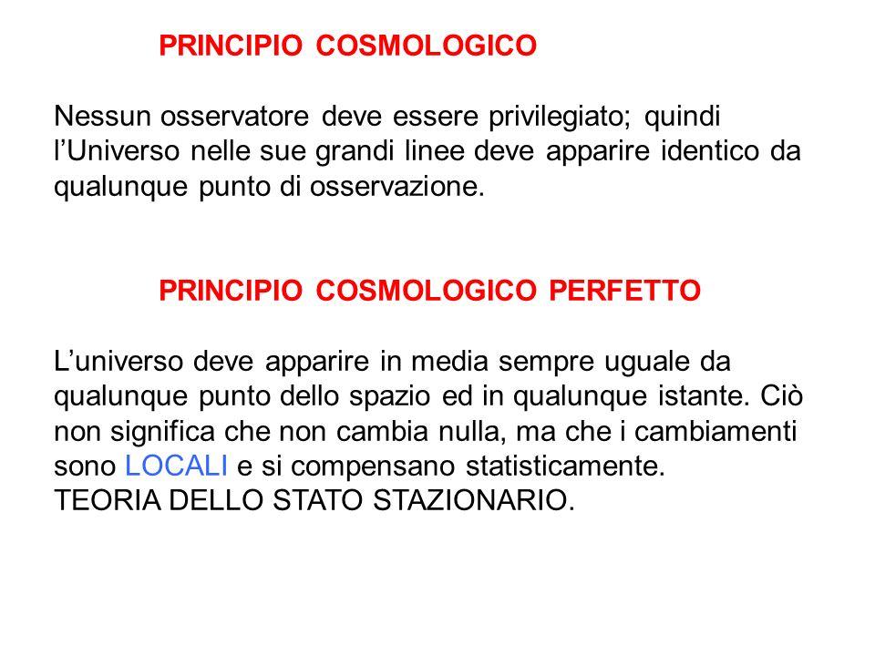 PRINCIPIO COSMOLOGICO