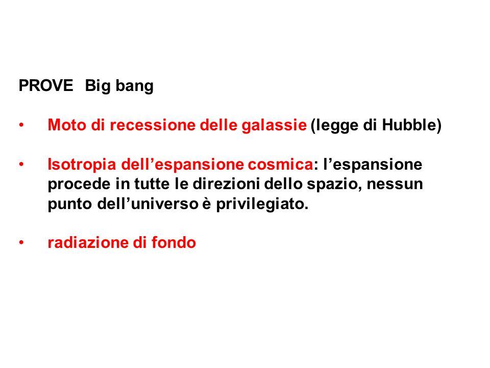PROVE Big bang Moto di recessione delle galassie (legge di Hubble)