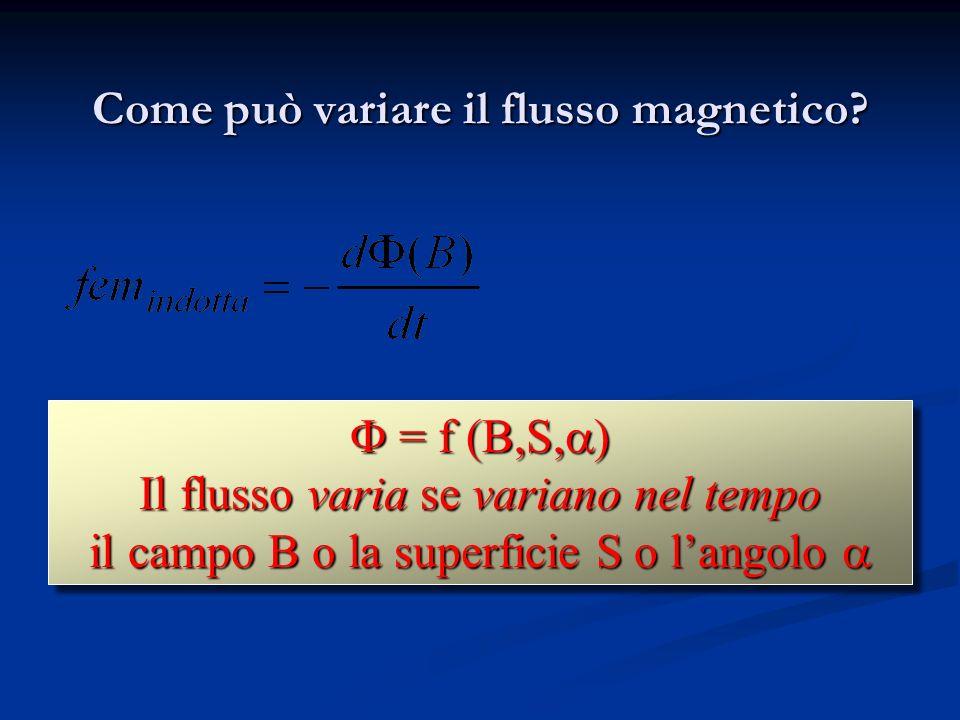 Come può variare il flusso magnetico