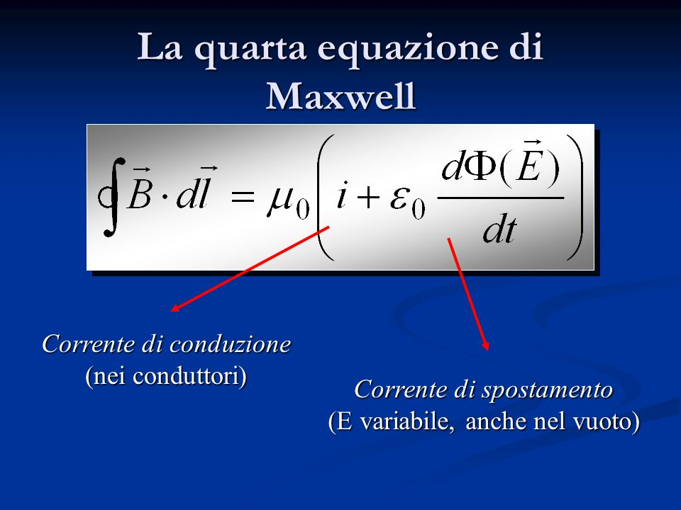La quarta equazione di Maxwell
