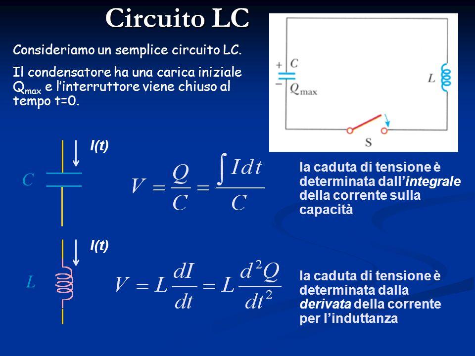 Circuito LC C L I(t) I(t) Consideriamo un semplice circuito LC.