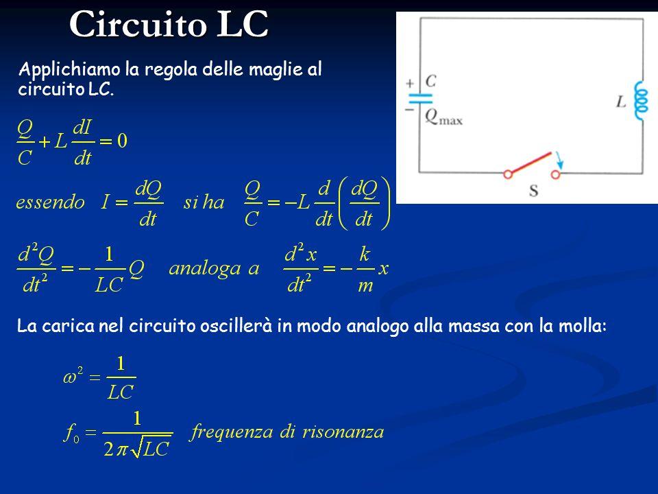Circuito LC Applichiamo la regola delle maglie al circuito LC.