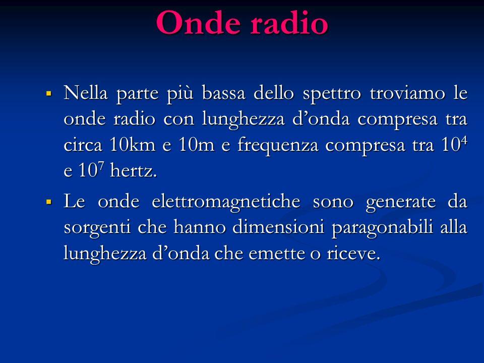 Onde radio
