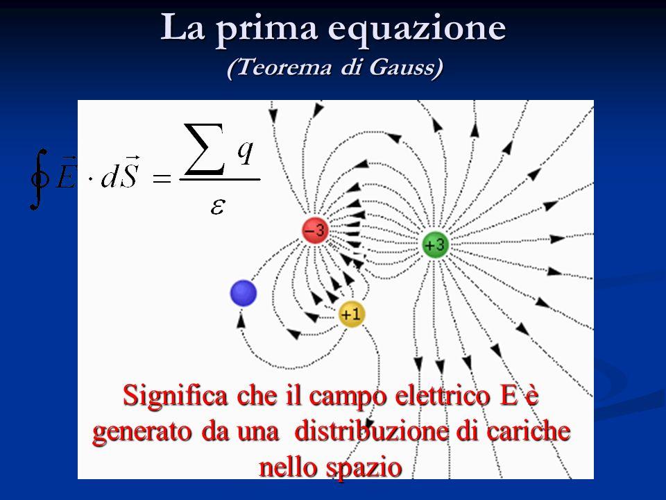 La prima equazione (Teorema di Gauss)