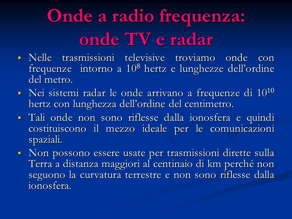 Onde a radio frequenza: onde TV e radar