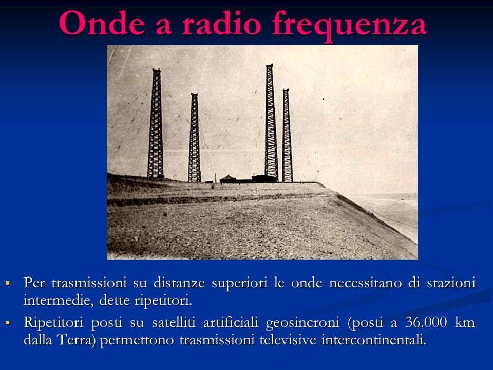 Onde a radio frequenza Per trasmissioni su distanze superiori le onde necessitano di stazioni intermedie, dette ripetitori.