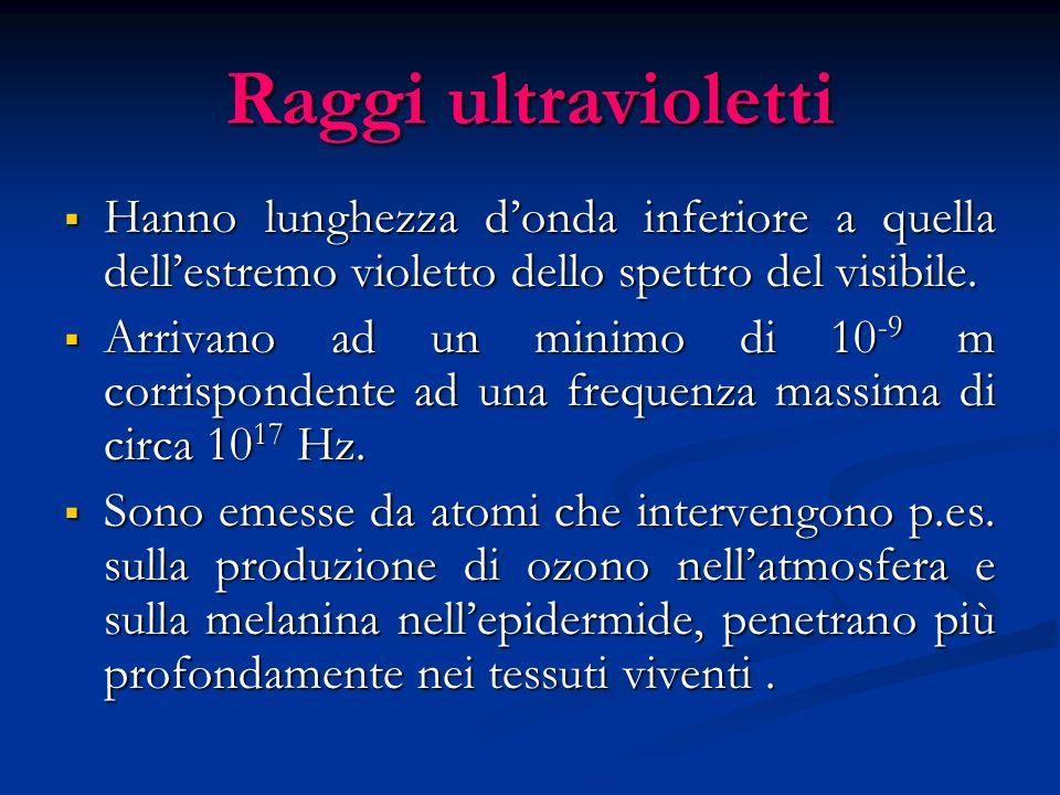 Raggi ultravioletti Hanno lunghezza d'onda inferiore a quella dell'estremo violetto dello spettro del visibile.