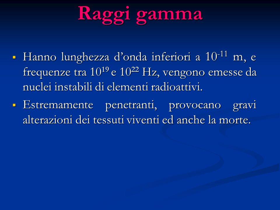 Raggi gamma Hanno lunghezza d'onda inferiori a 10-11 m, e frequenze tra 1019 e 1022 Hz, vengono emesse da nuclei instabili di elementi radioattivi.