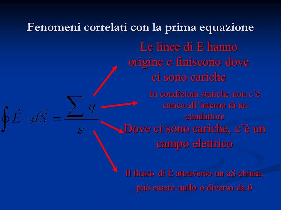 Fenomeni correlati con la prima equazione