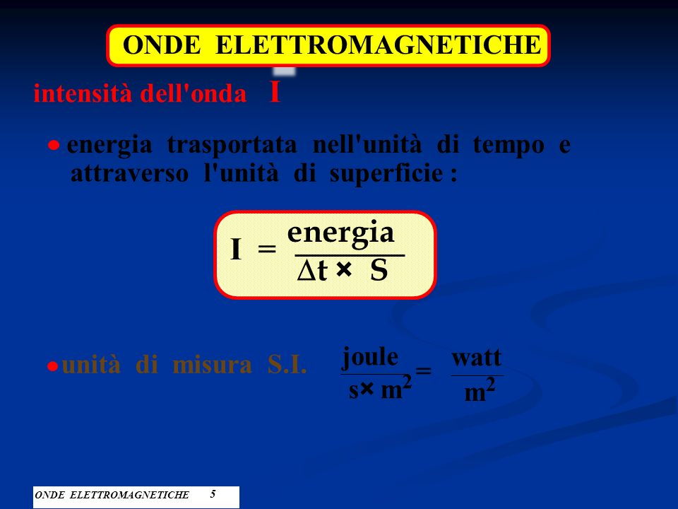 energia I = Dt × S ONDE ELETTROMAGNETICHE intensità dell onda I