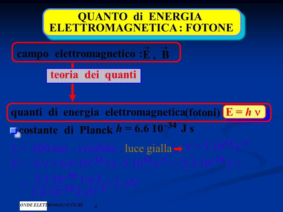 QUANTO di ENERGIA ELETTROMAGNETICA : FOTONE