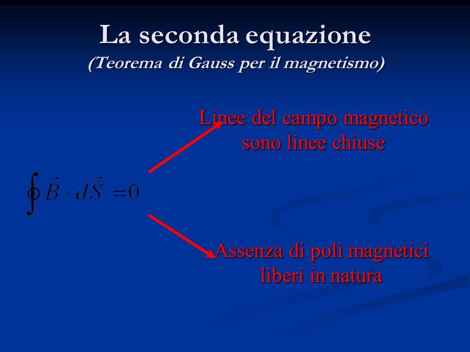 La seconda equazione (Teorema di Gauss per il magnetismo)