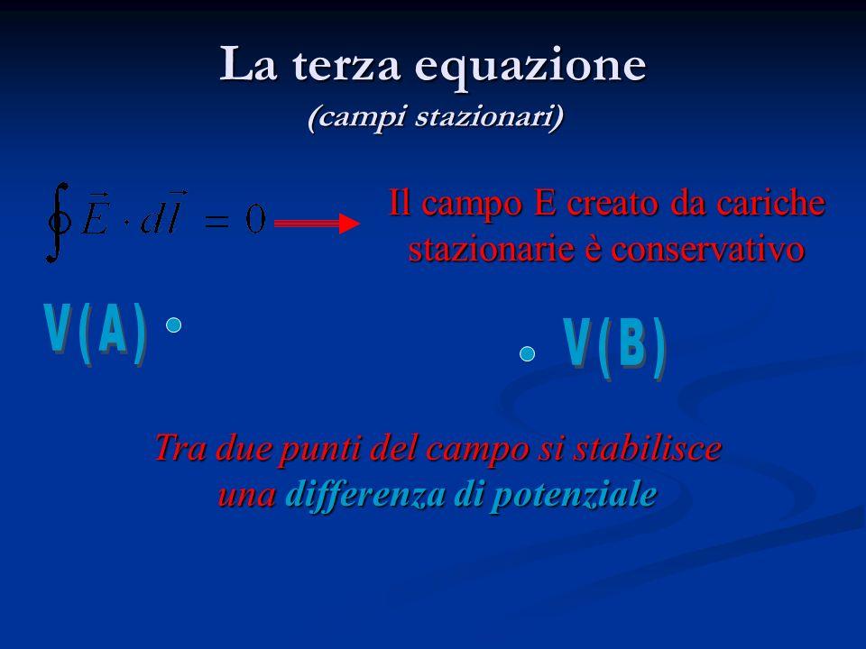 La terza equazione (campi stazionari)
