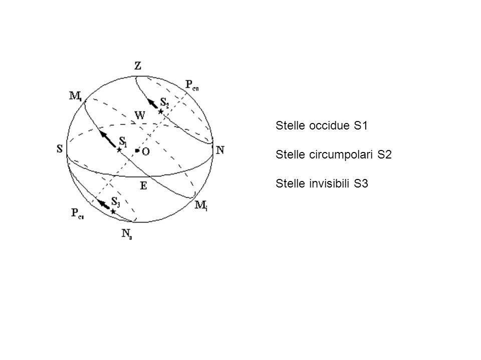 Stelle occidue S1 Stelle circumpolari S2 Stelle invisibili S3