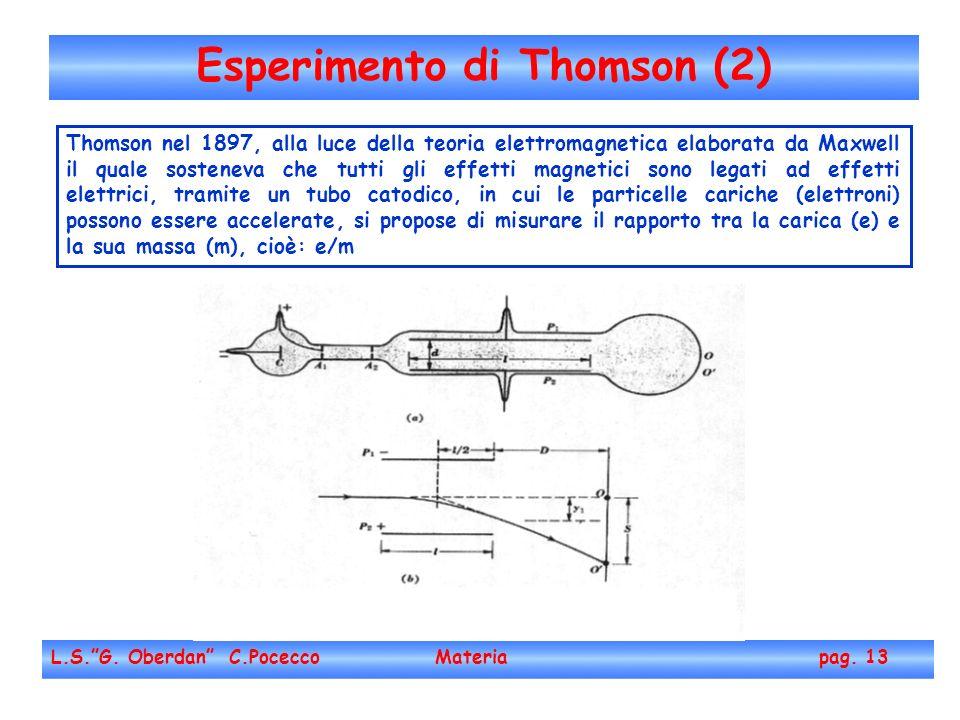 Esperimento di Thomson (2)