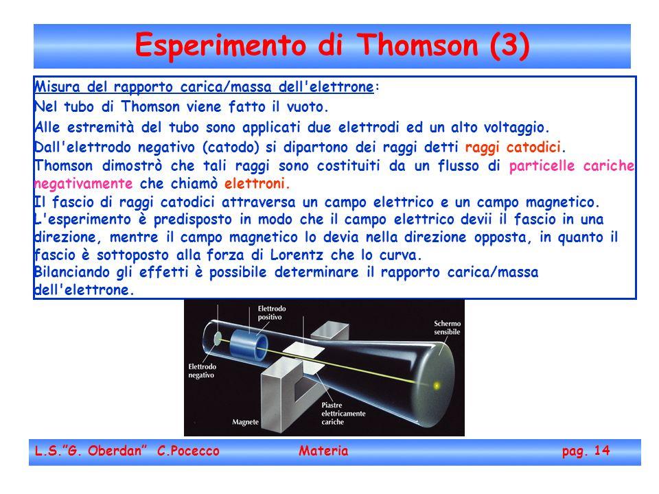 Esperimento di Thomson (3)