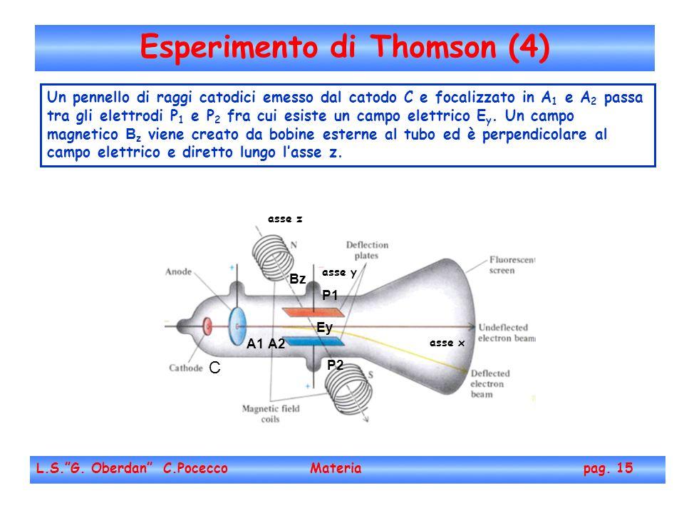 Esperimento di Thomson (4)
