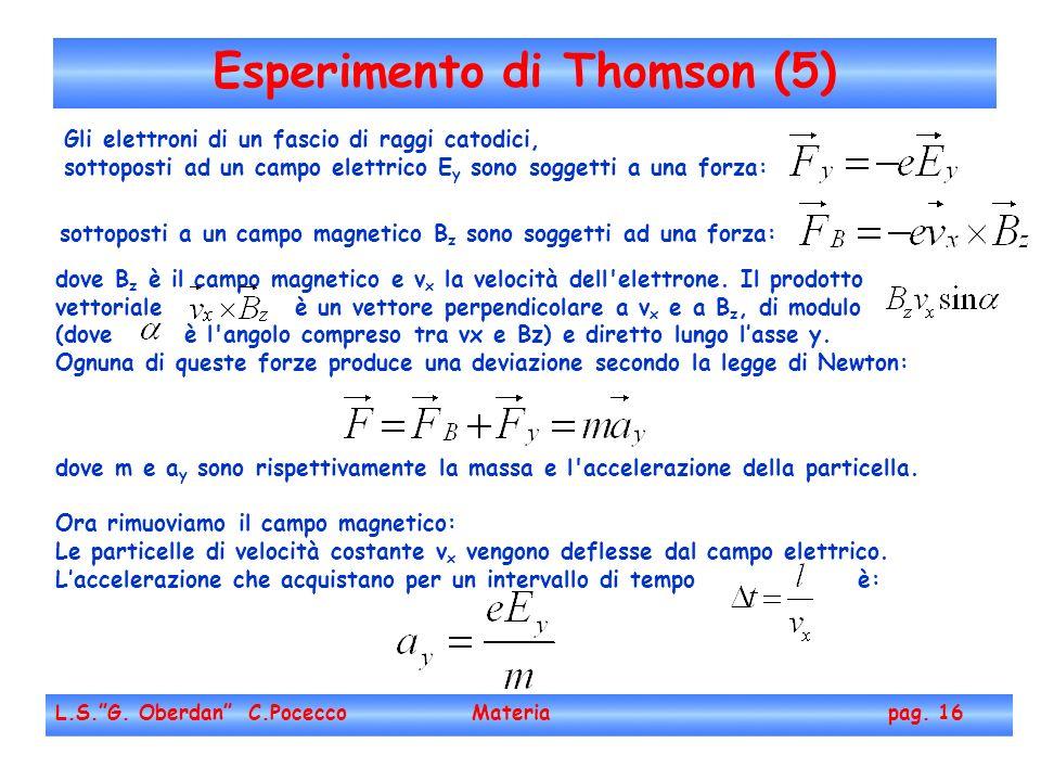 Esperimento di Thomson (5)