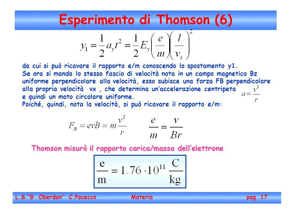 Esperimento di Thomson (6)