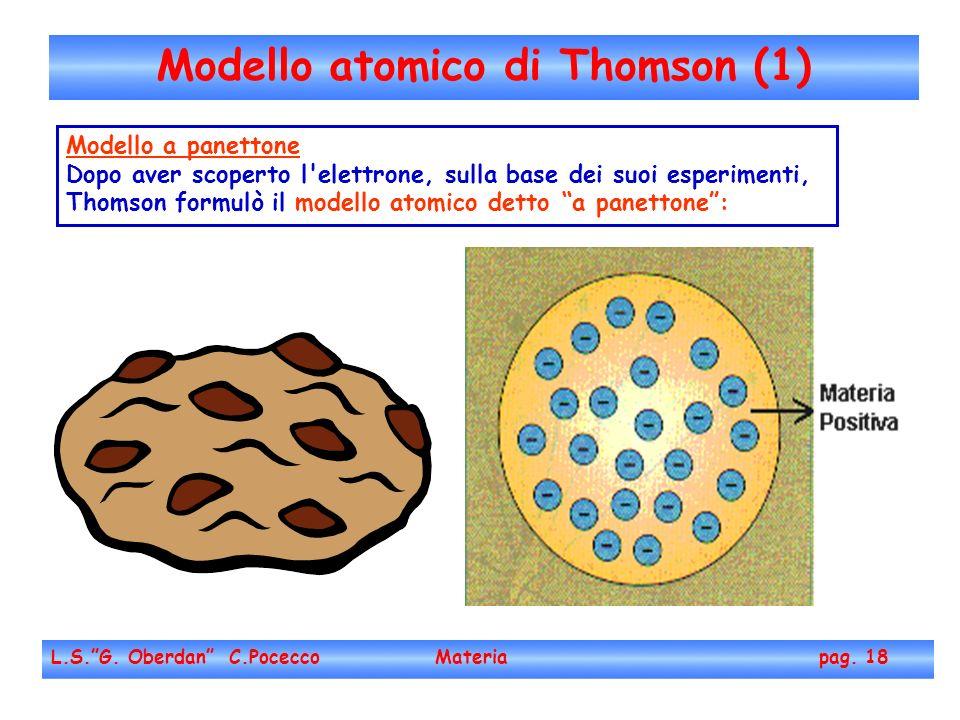 Modello atomico di Thomson (1)