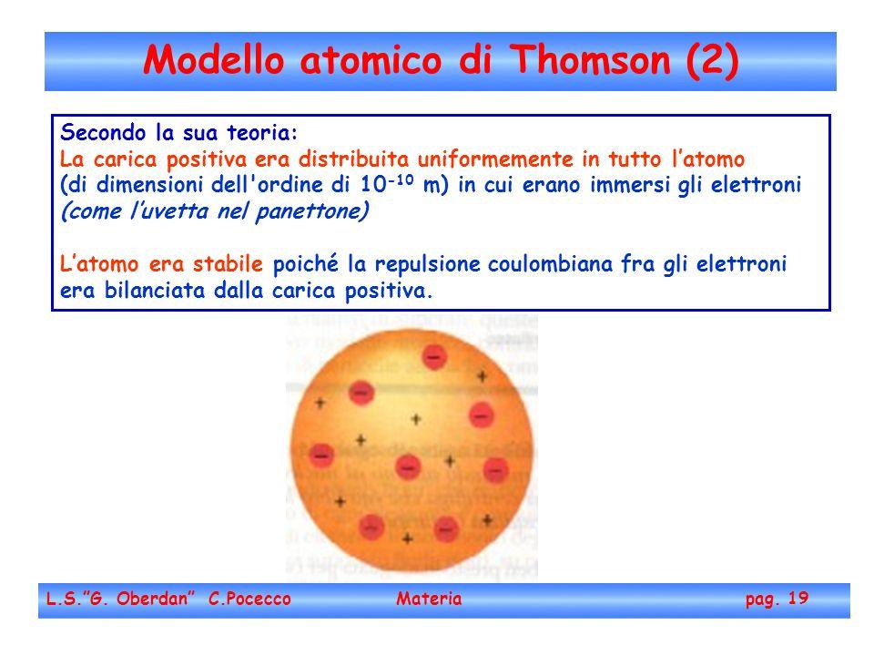 Modello atomico di Thomson (2)