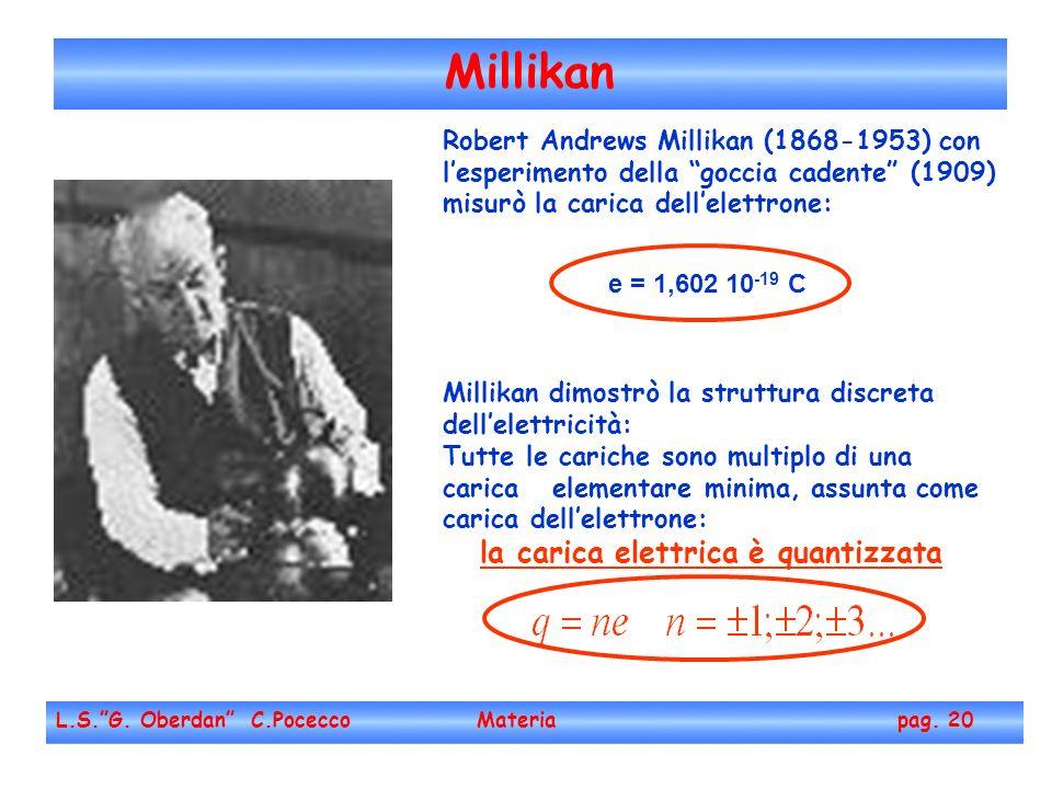 Millikan la carica elettrica è quantizzata