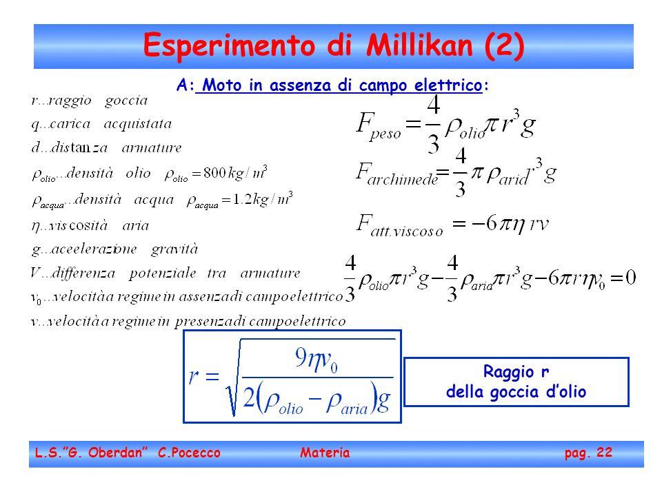 Esperimento di Millikan (2)