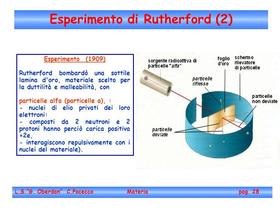 Esperimento di Rutherford (2)
