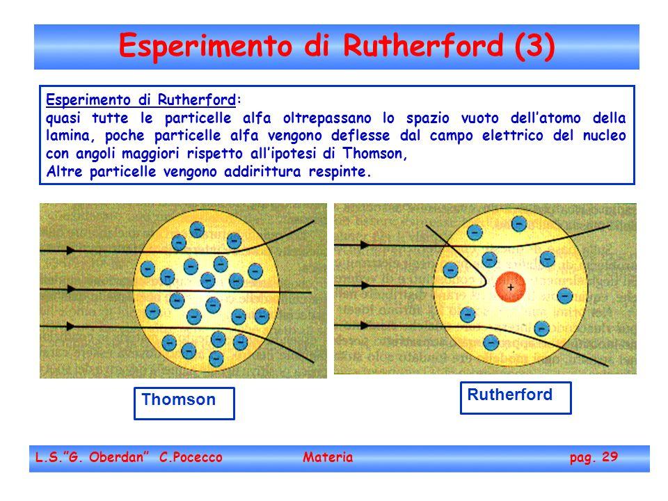 Esperimento di Rutherford (3)