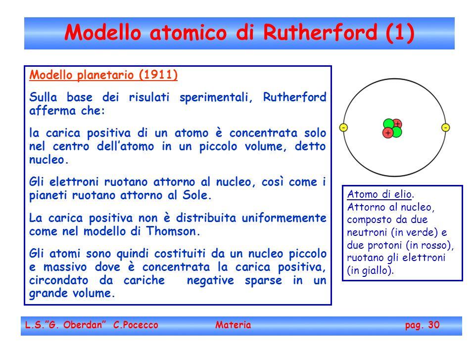Modello atomico di Rutherford (1)