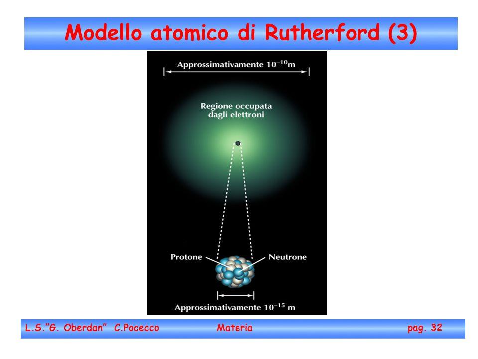 Modello atomico di Rutherford (3)